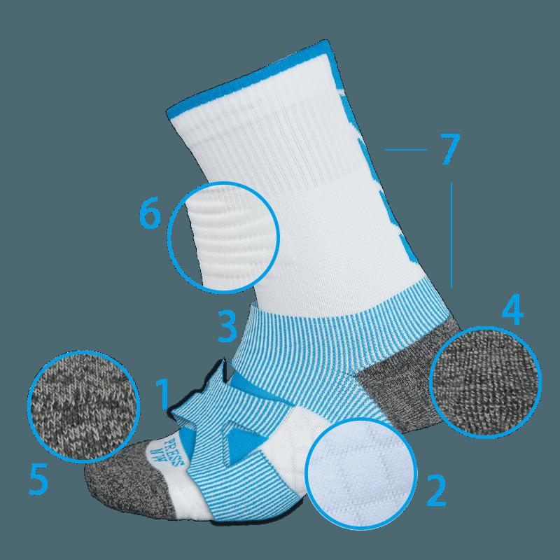 NAVIWEAR SPORT 壓力運動襪 籃球襪 八字繃帶 足弓支撐 運動防護